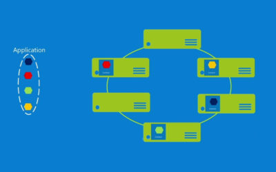 Building real world microservices on Azure
